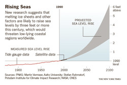 Rising Seas 