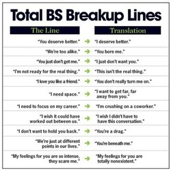 Total BS Breakup Unes 