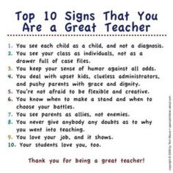 Essay about the qualities of a good teacher