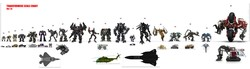 TRANSFORMERS SCALE CHART 