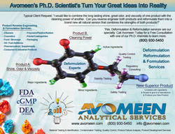 Avomeen's Ph.D. Scientists Turn Your Great Ideas Inb Reality 