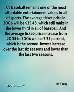 A's Baseball remains one of the most 