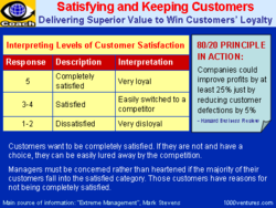 Satisfying and Keeping Customers 