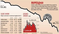 April 30 