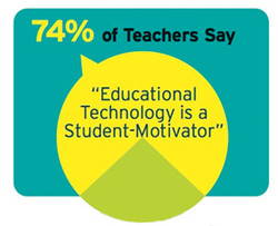 74% 