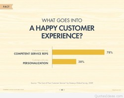 FACT 