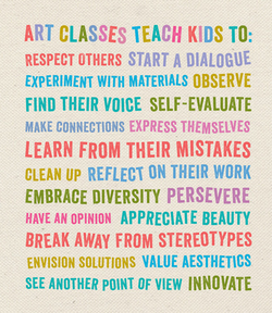 ART CLASSES TEACH KIDS TO: 