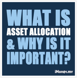 WIIAT 