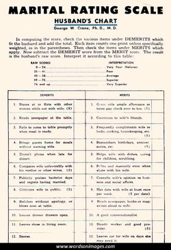 MARITAL RATING SCALE 