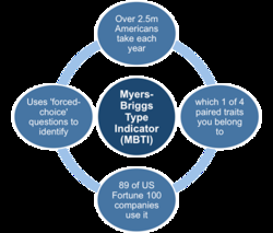 uses forced- 
