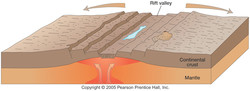 Rift valley 
