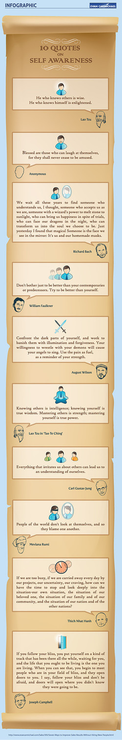 INFOGRAPHIC 