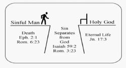 Sinful Man 