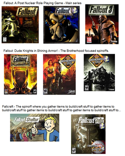 Fallout: A Post Nuclear Role Playing Game - Main series 
