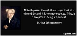 All truth passes through three stages. First, it is 