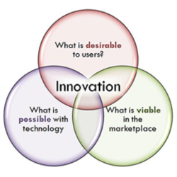 What is desirable 