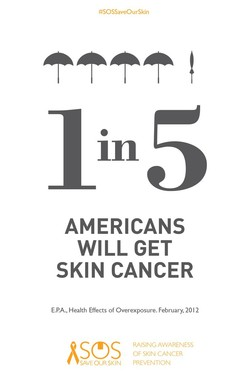 #SOSSaveOurSkin 