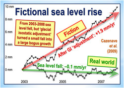 Fictional sea level rise 