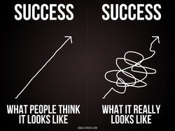 SUCCESS WHAT PEOPLE THINK IT LOOKS LIKE WWW.ATBREAK.COM SUCCESS WHAT IT REALLY LOOKS LIKE
