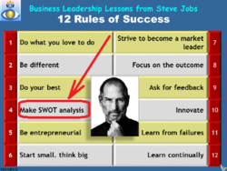 Business Leadership Lessons from Steve Jobs 