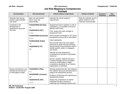 Job Role: 