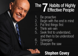 The -7 of Highly 