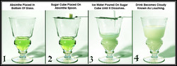 Absinthe Placed In 