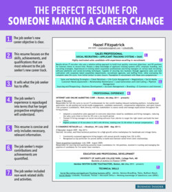 THE PERFECT RESUME FOR 