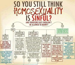 SO YOU STILL THINK 
