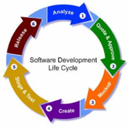 Bnalyze 