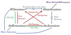 More British&European 
