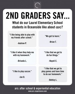 2ND GRADERS SAY... 
