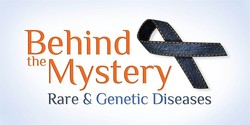 Behind 