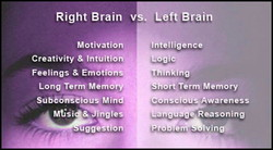 Right Brain v . 