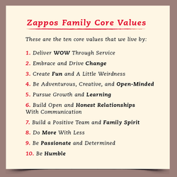 Zappos Family Core Values 