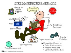STRESS REDUCTION METHODS 