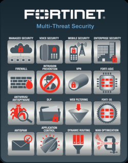 Multi-Threat Security 