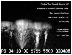 Possible 'Pop-Through Gigantic Jet' 