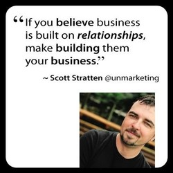 If you believe business 