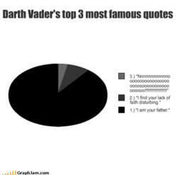Darth Vader's top 3 most famous quotes 