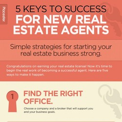 5 KEYS TO SUCCESS 