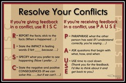 Resolve Your Conflicts 