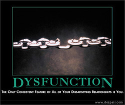 DYSFUNCTION 