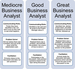 Mediocre 