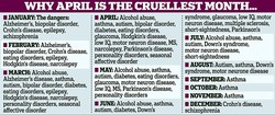 WHY APRIL IS THE CRUELLEST MONTH... 