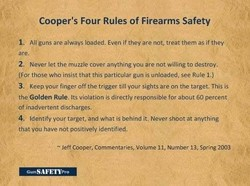 Cooper's Four Rules of Firearms Safety 