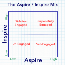 The Aspire / Inspire Mix 