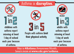 Asthma is disruptive. 