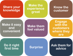 Share your 
