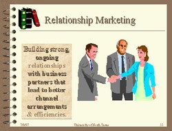 Relationship Madzeting 